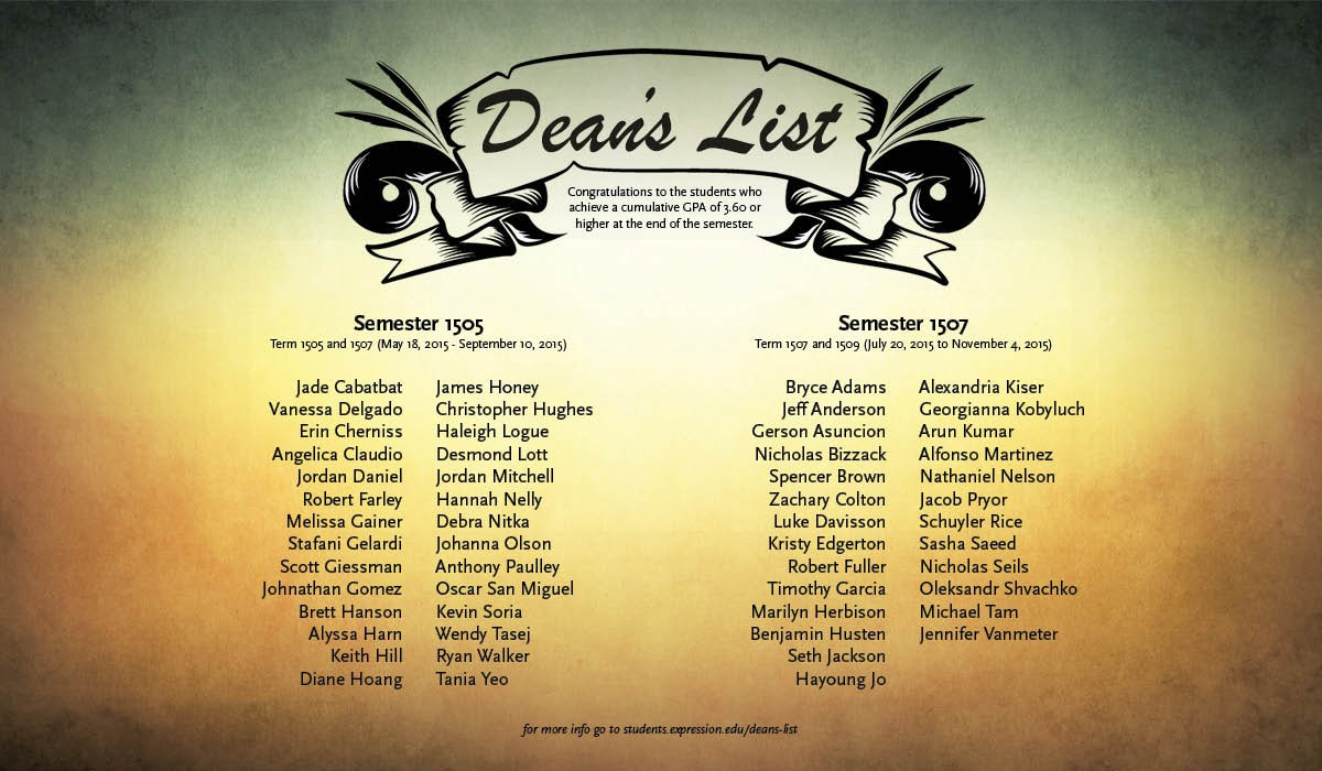Do you put deans list resume