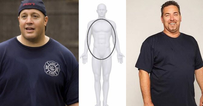 Dressing for Your Shape: Men's Edition | The Quinn Effect